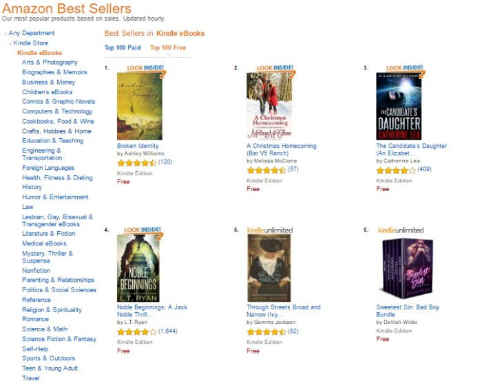 amazon-best-sellers-by-category