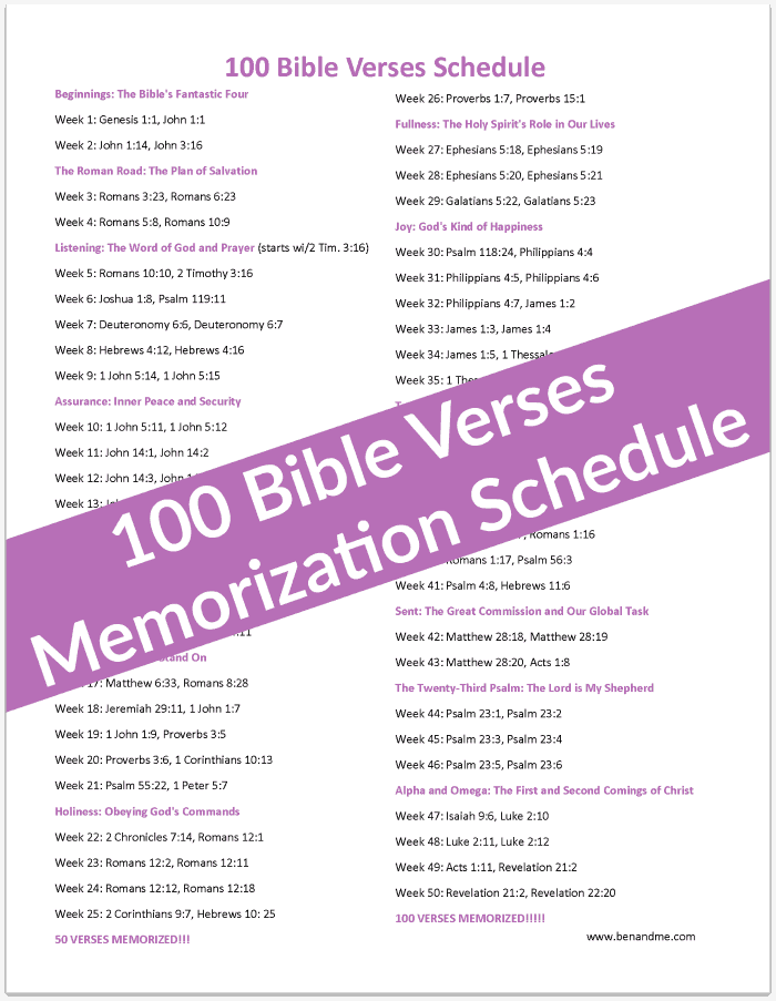100 Bible Verses in One Year! Memorizing 100 Bible verses in one year could not be easier. Grab your free downloadable schedule and get started anytime!
