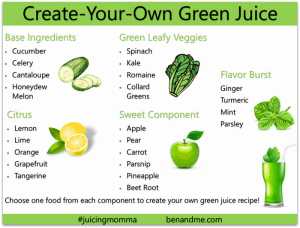 How to Create Your Own Green Juice Recipes